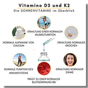 Vitamine D3 K2 im Überblick der normalen Wirkung